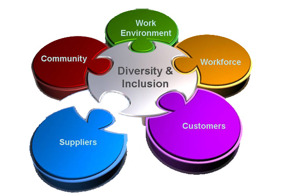 What Is Supplier Diversity And Why Is It Important?